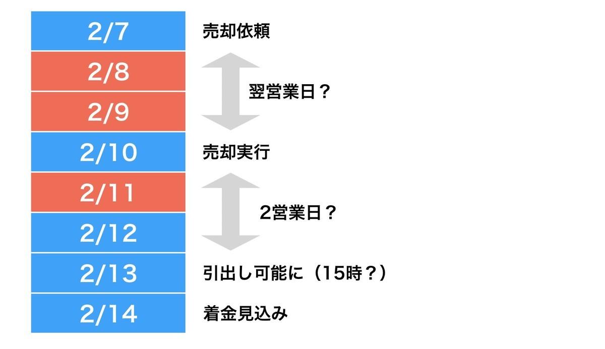 f:id:kuzyo:20200213151508j:plain