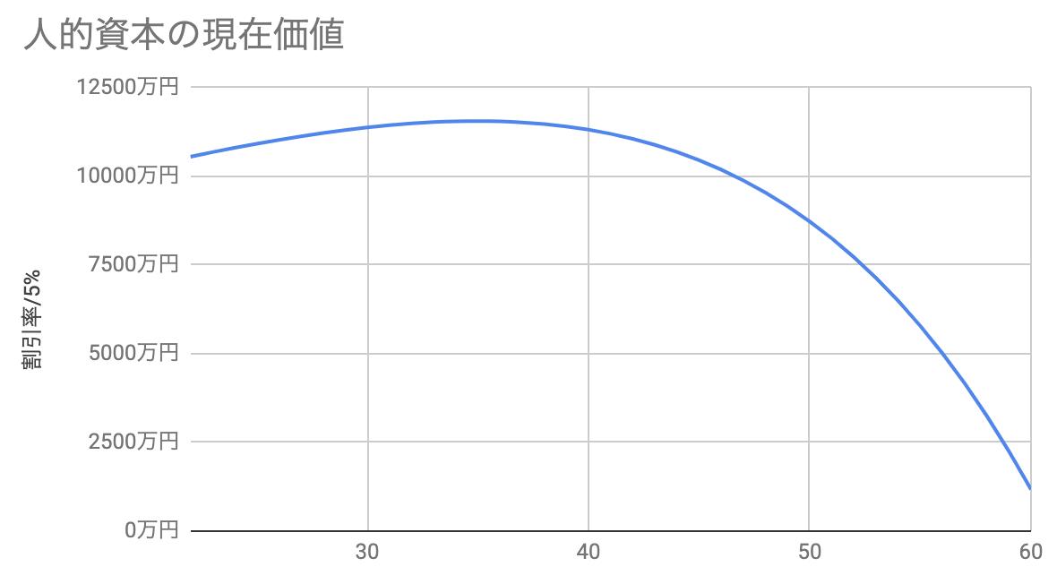 f:id:kuzyo:20200214235852p:plain
