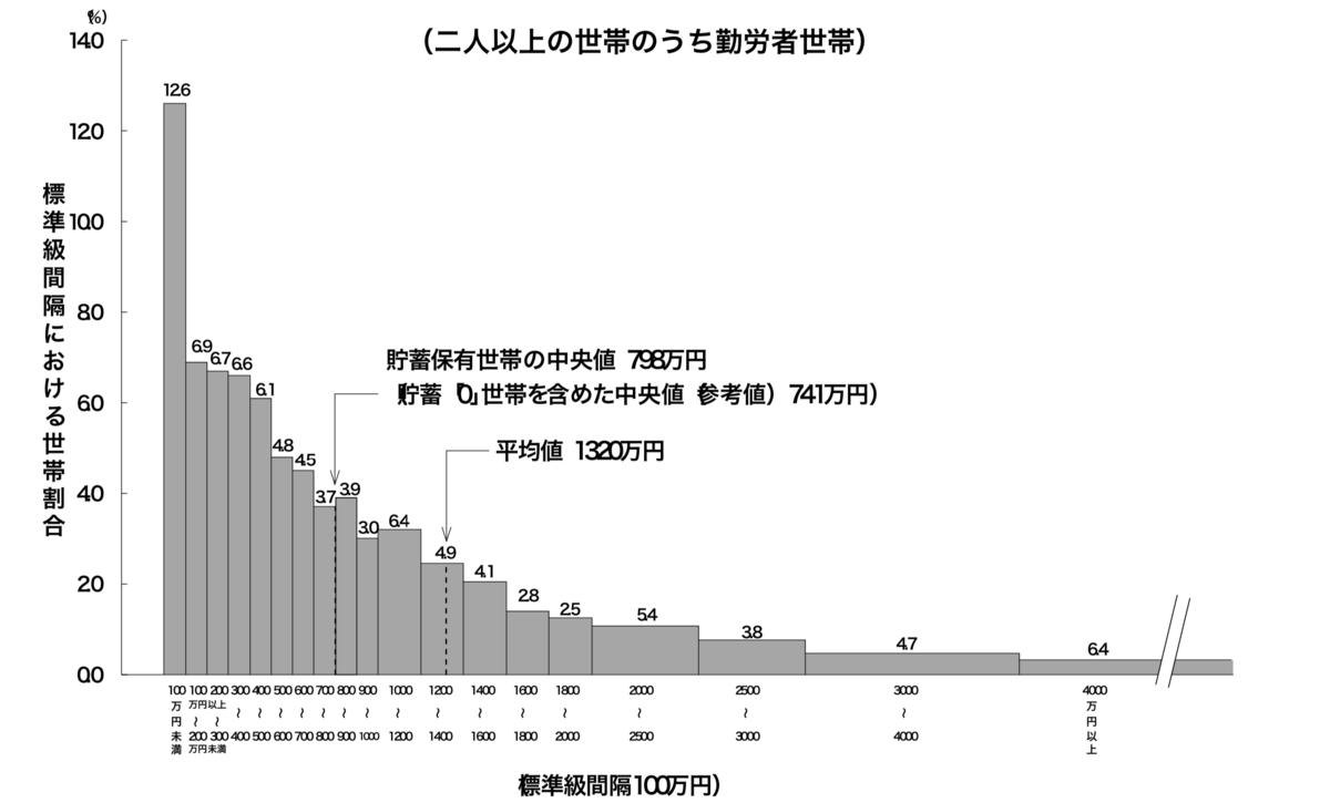 f:id:kuzyo:20200217043415p:plain