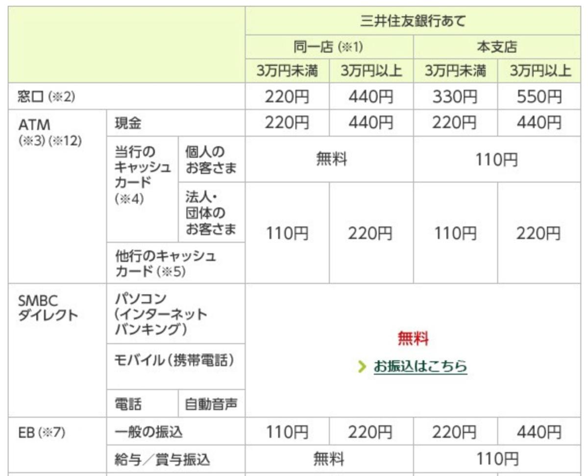f:id:kuzyo:20200219102829p:plain