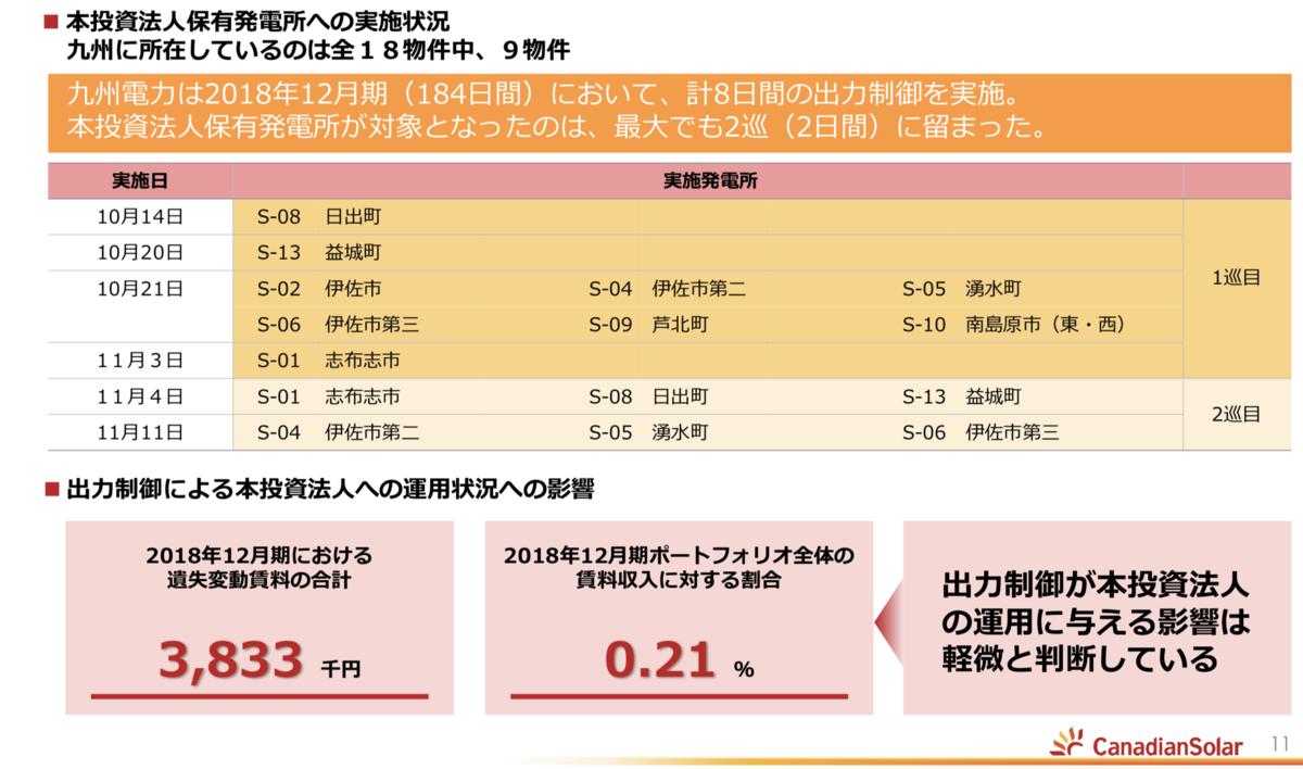 f:id:kuzyo:20200223231515p:plain