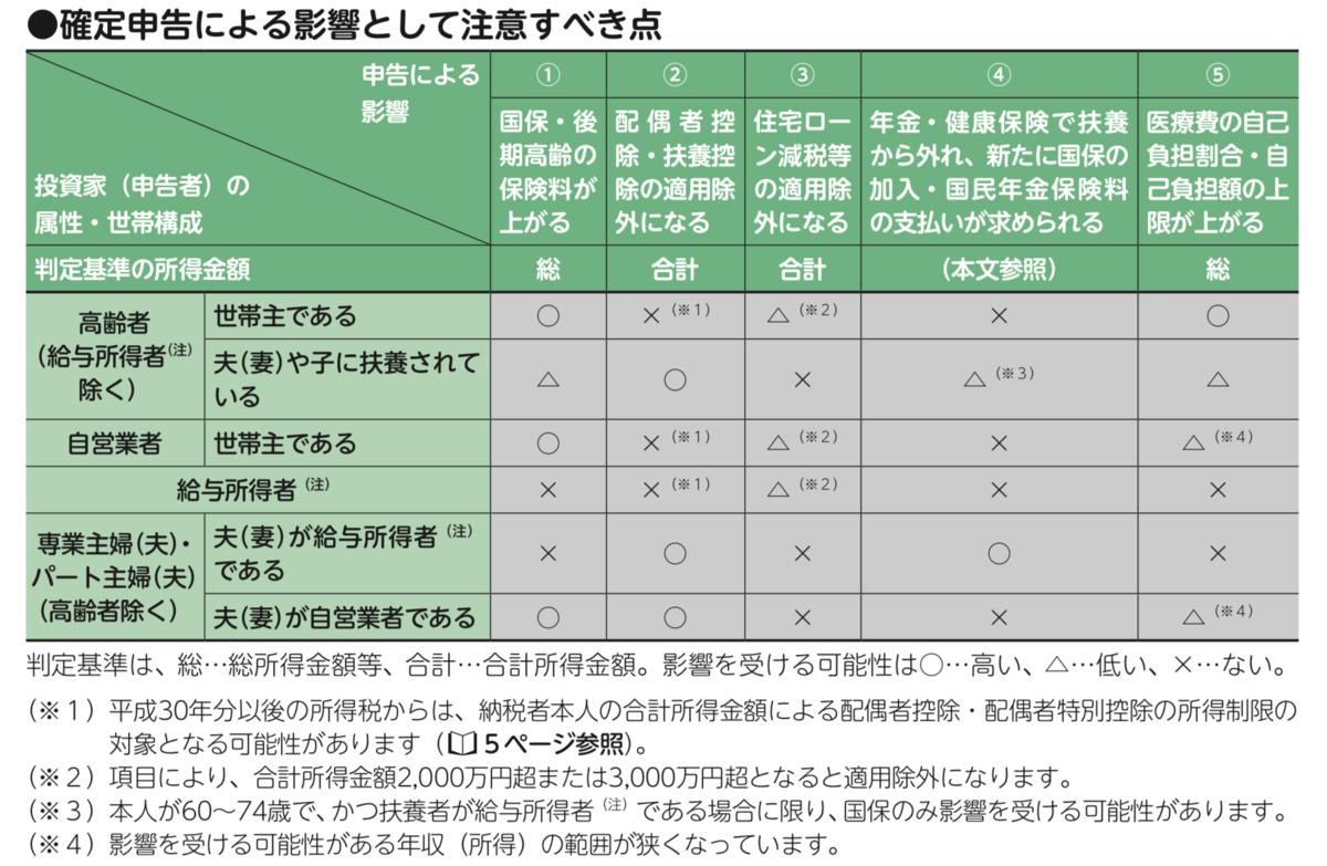 f:id:kuzyo:20200304154035p:plain