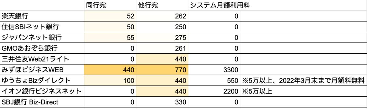f:id:kuzyo:20200317151847p:plain