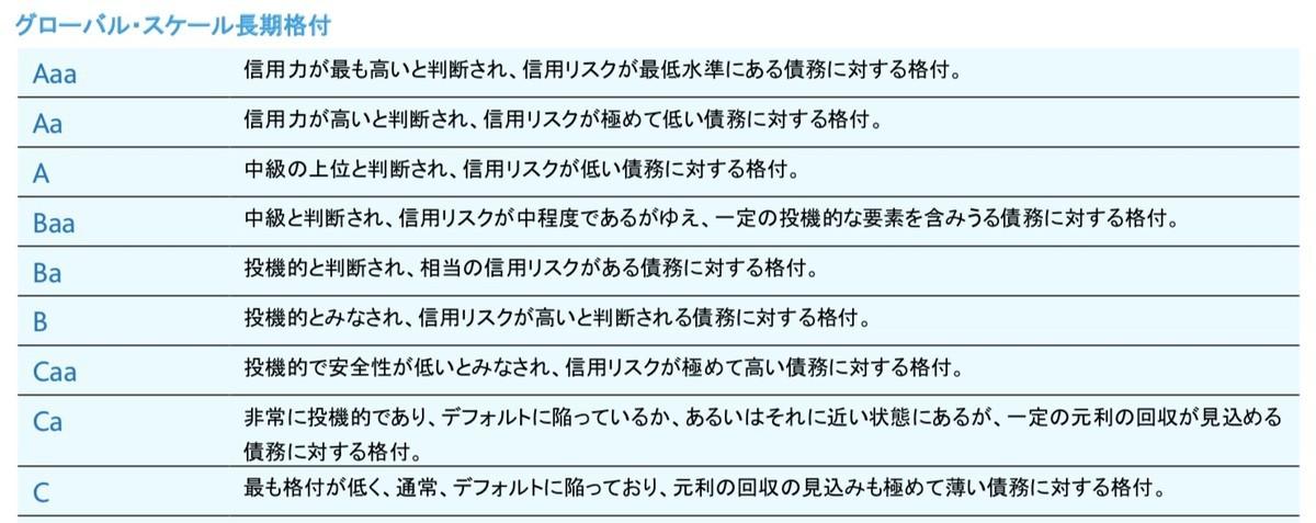 f:id:kuzyo:20200330225118j:plain
