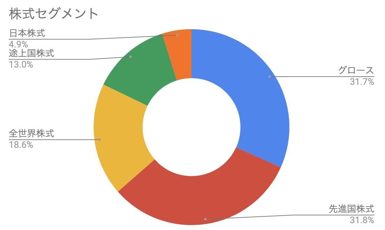 f:id:kuzyo:20200401012523j:plain