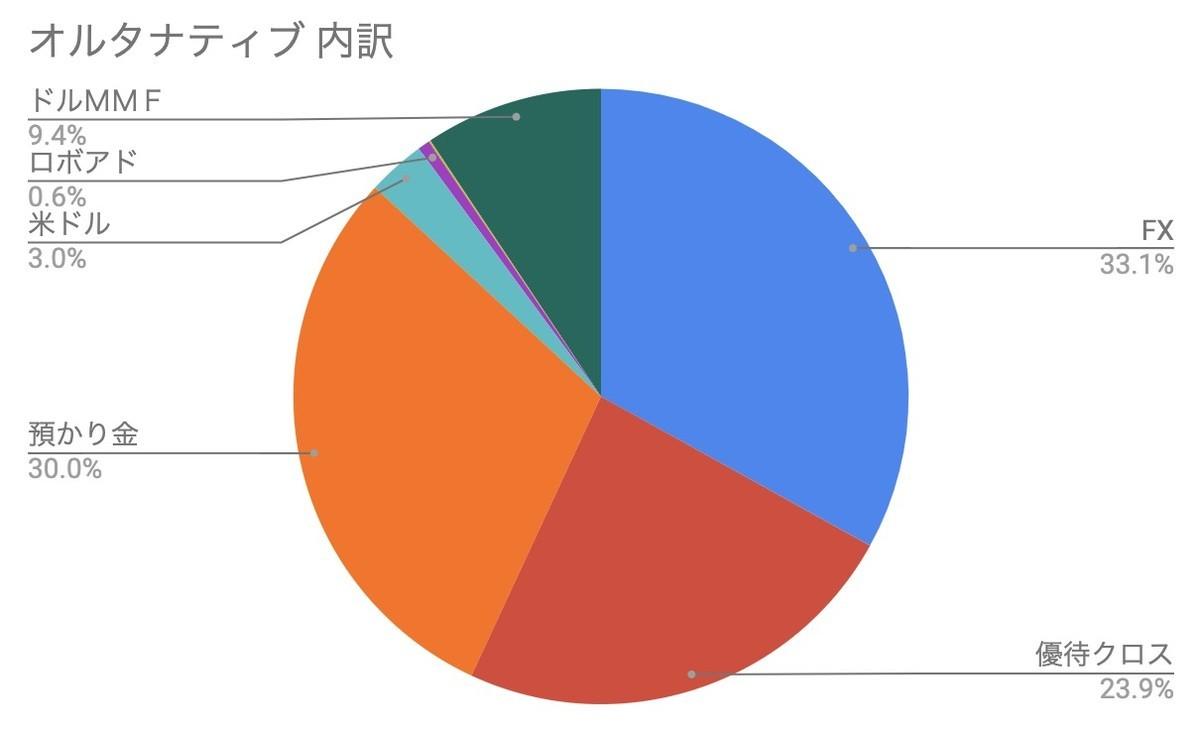 f:id:kuzyo:20200401102002j:plain