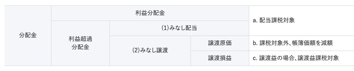 f:id:kuzyo:20200408000355j:plain
