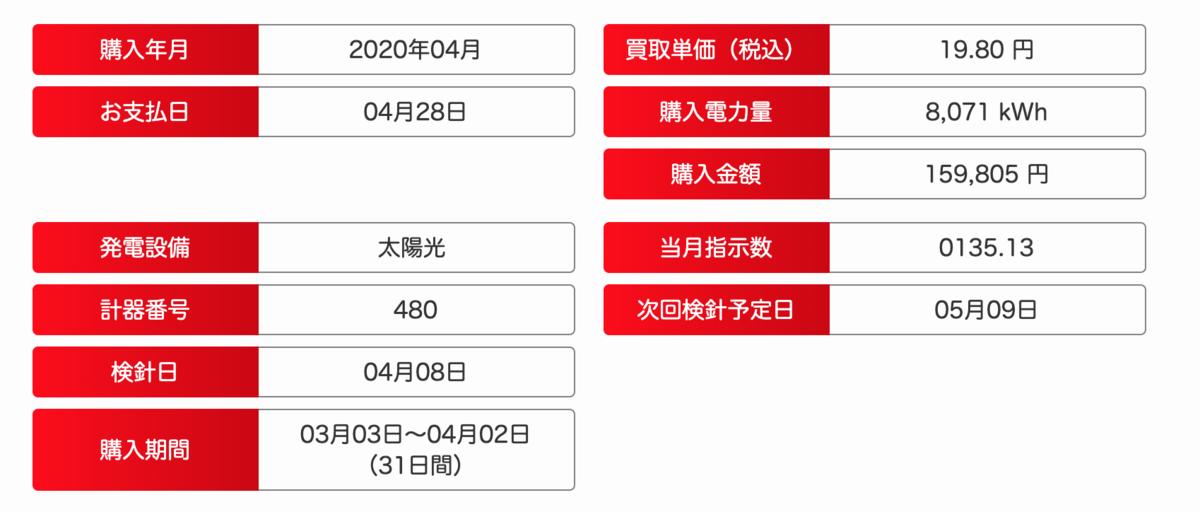 f:id:kuzyo:20200410104851p:plain