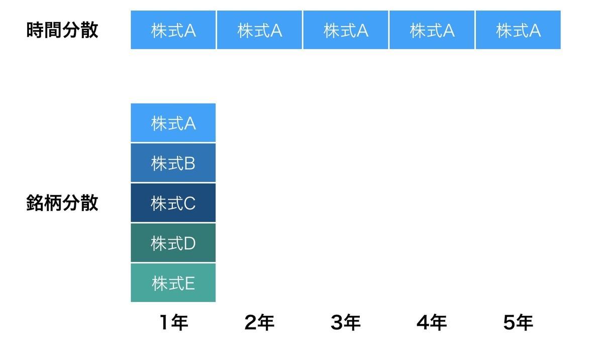 f:id:kuzyo:20200410235738j:plain