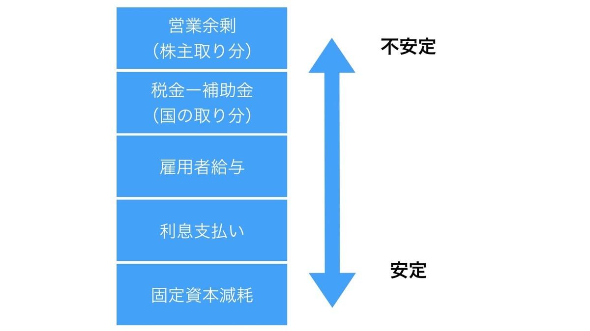 f:id:kuzyo:20200413225846j:plain
