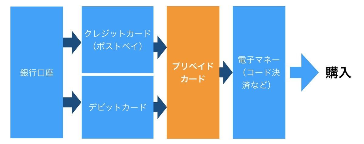 f:id:kuzyo:20200413235005j:plain