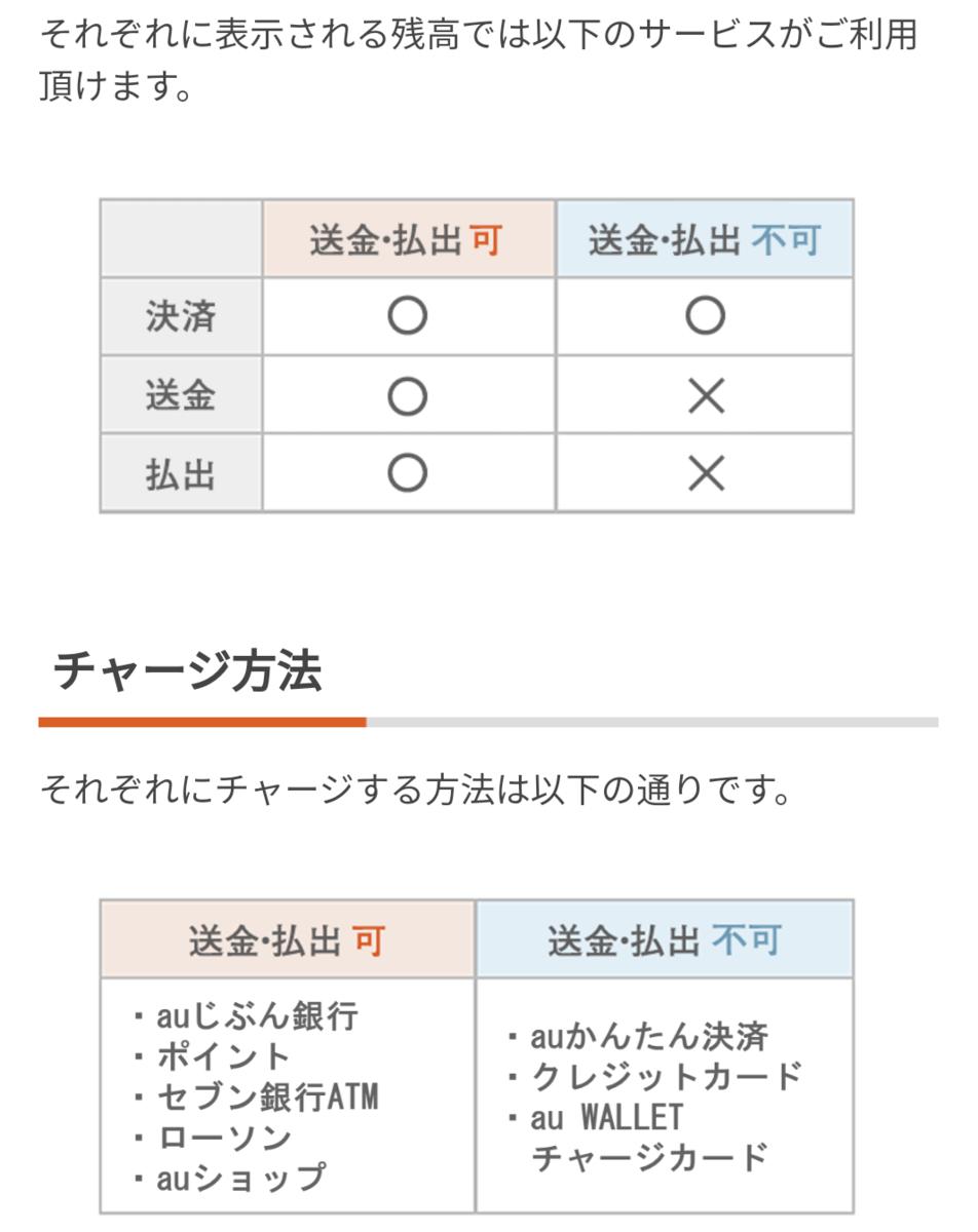 f:id:kuzyo:20200414165115p:plain
