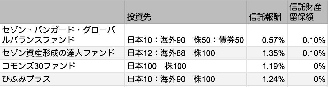 f:id:kuzyo:20200427125911j:plain