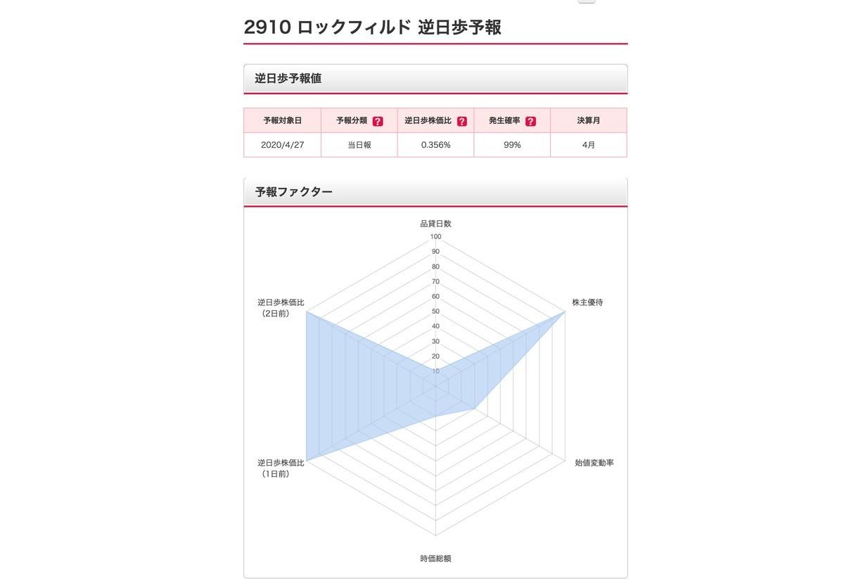 f:id:kuzyo:20200428084020j:plain