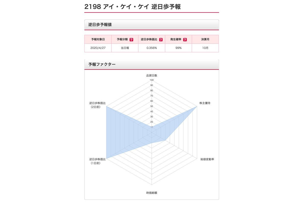 f:id:kuzyo:20200428084025j:plain