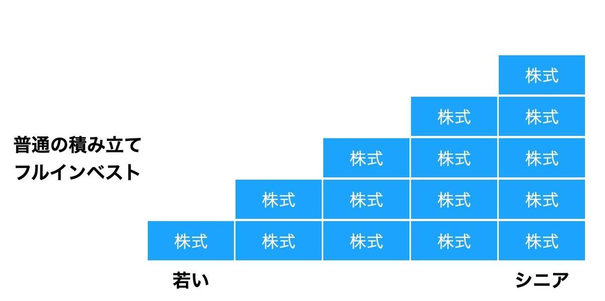 f:id:kuzyo:20200429163209j:plain