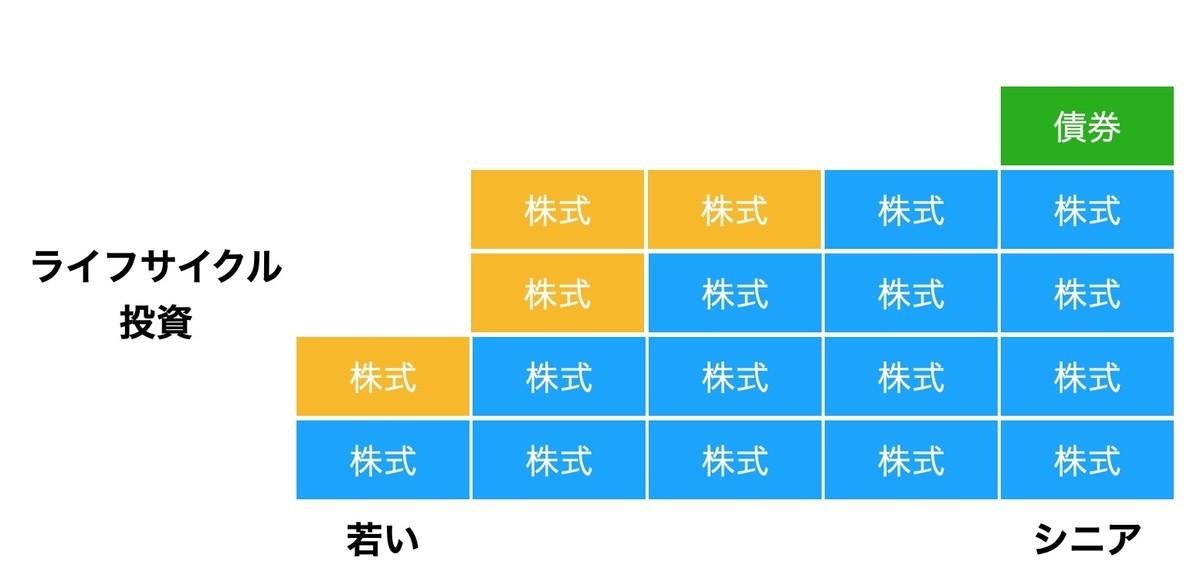 f:id:kuzyo:20200429163313j:plain