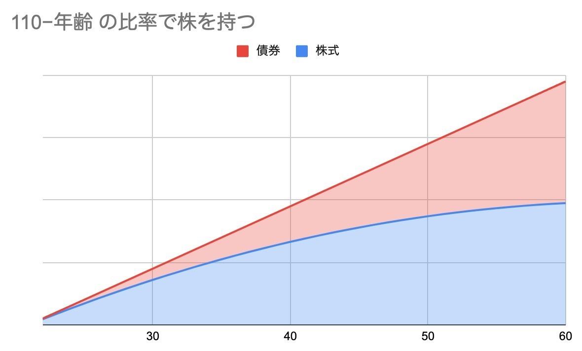 f:id:kuzyo:20200429170003j:plain