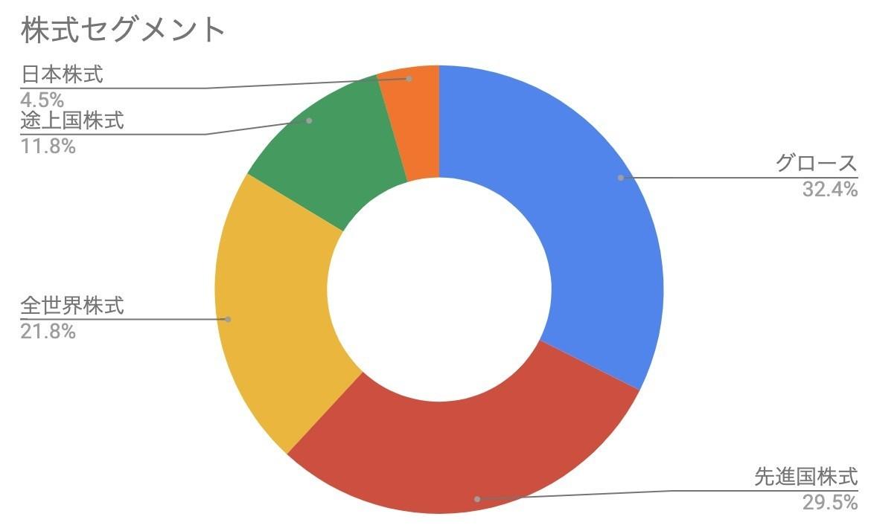 f:id:kuzyo:20200502121419j:plain