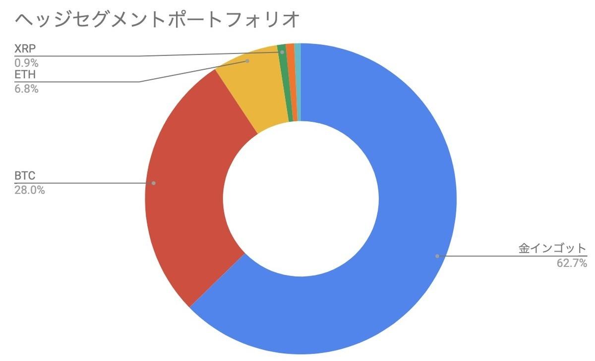 f:id:kuzyo:20200502161021j:plain