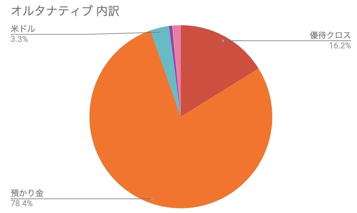 f:id:kuzyo:20200502162741j:plain