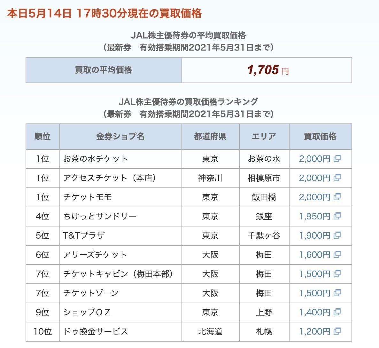 f:id:kuzyo:20200514190313j:plain
