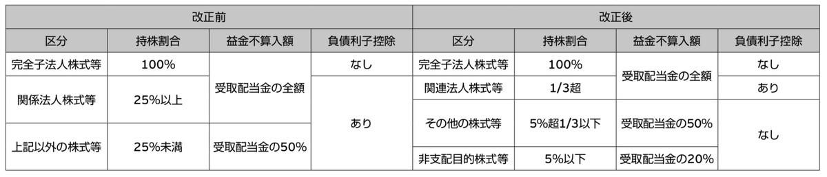 f:id:kuzyo:20200519152915j:plain