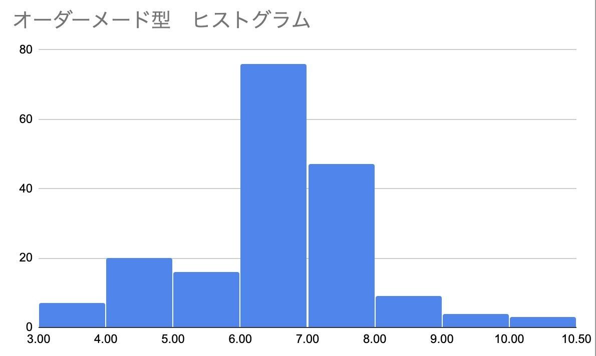 f:id:kuzyo:20200524164127j:plain