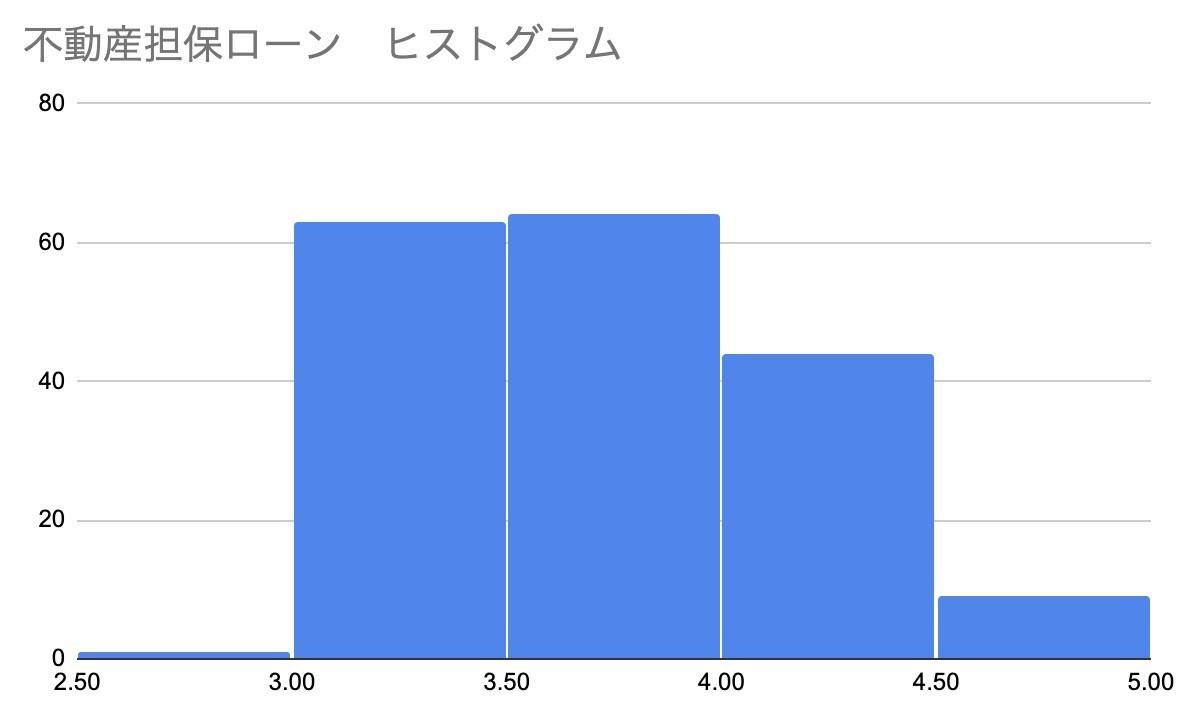 f:id:kuzyo:20200524164128j:plain