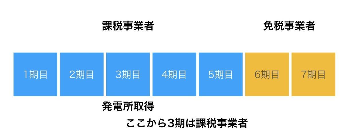 f:id:kuzyo:20200529230010j:plain
