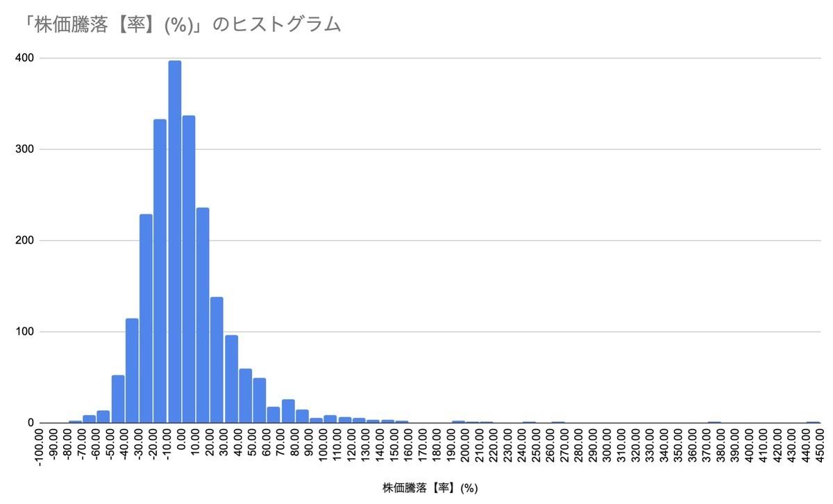 f:id:kuzyo:20200530221353j:plain