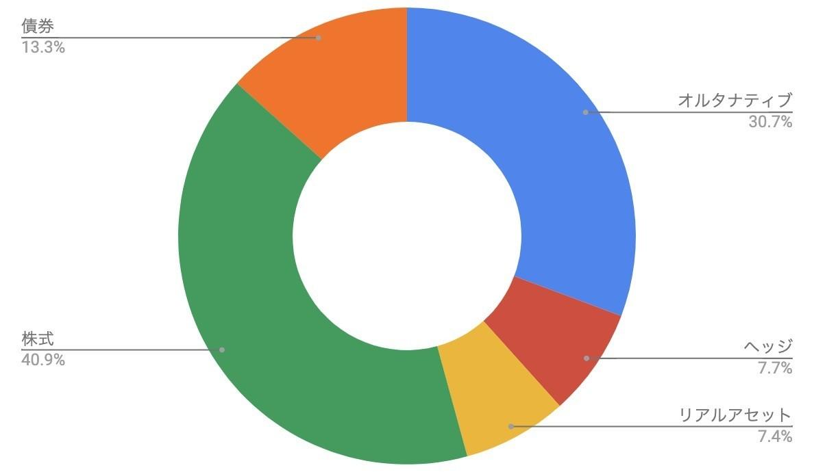 f:id:kuzyo:20200601003234j:plain