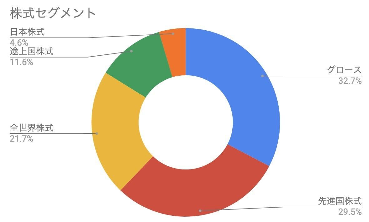 f:id:kuzyo:20200601003848j:plain