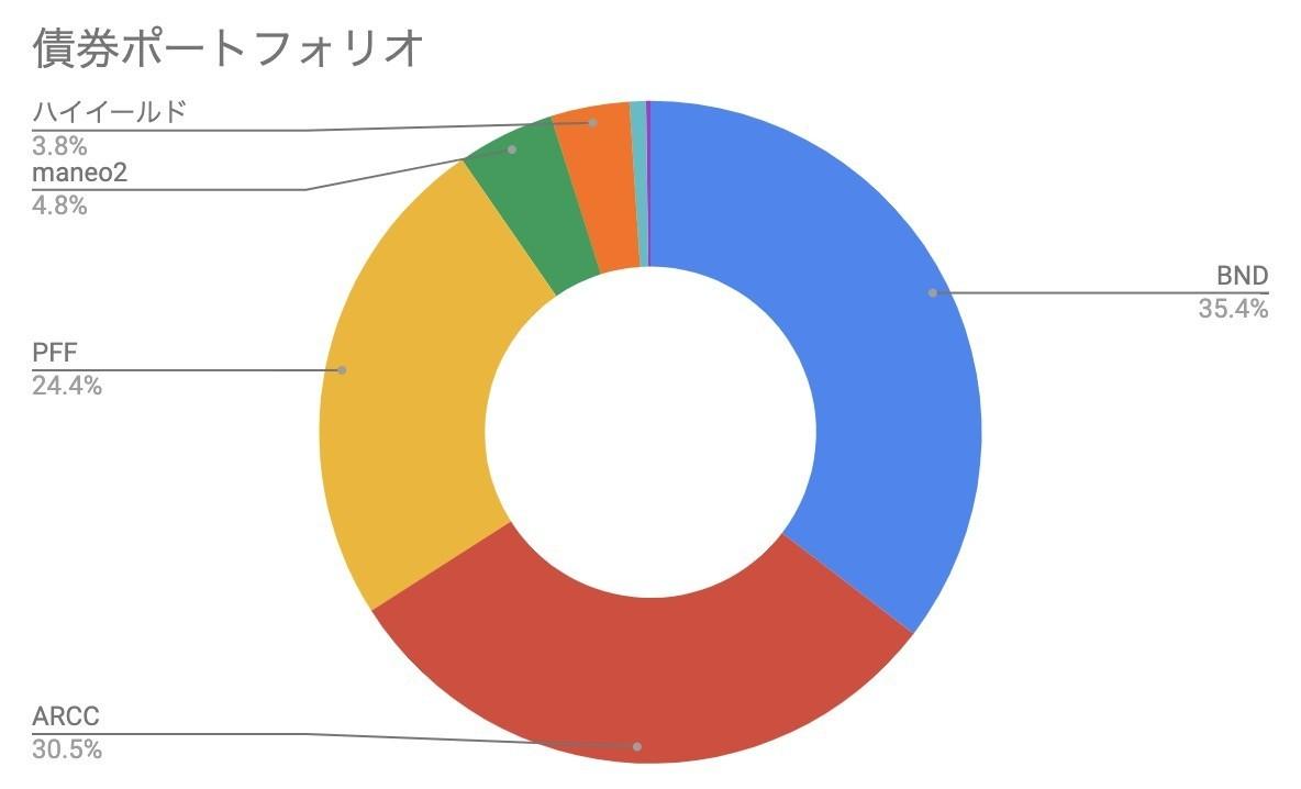 f:id:kuzyo:20200601005232j:plain