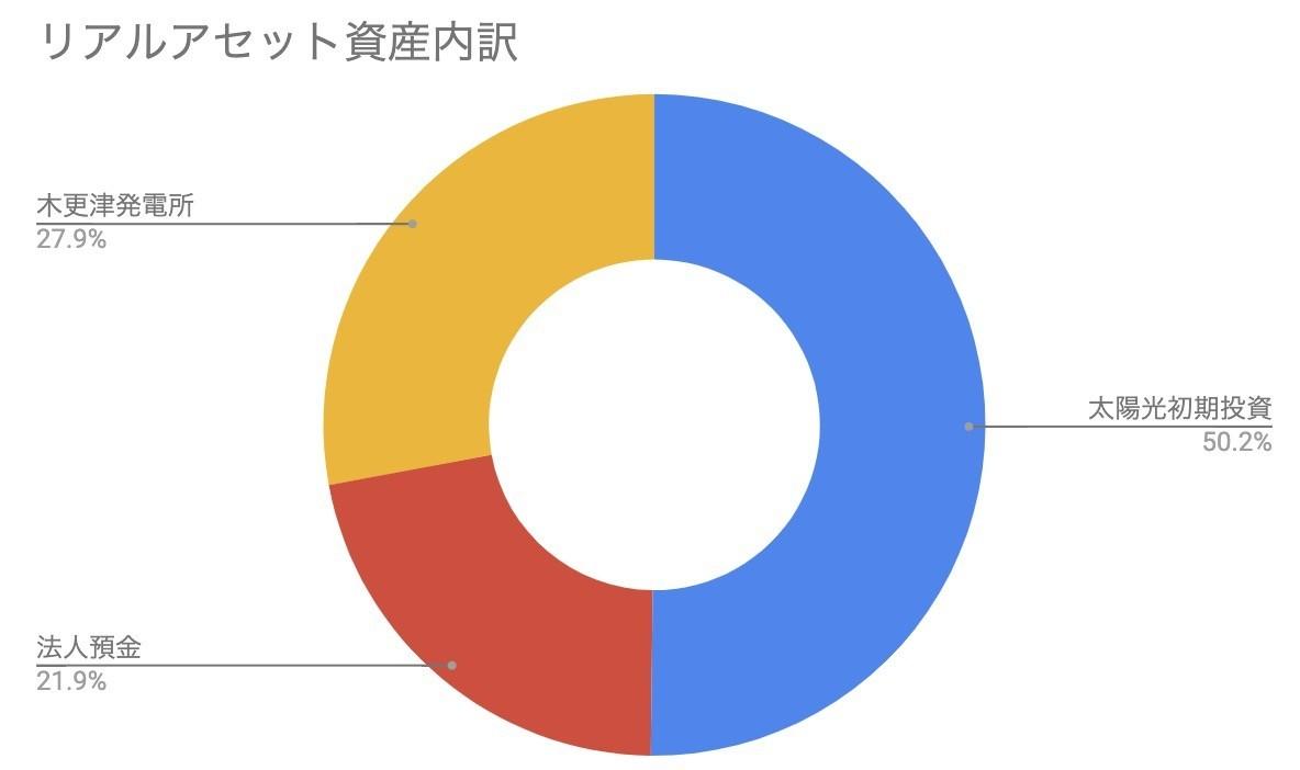 f:id:kuzyo:20200601010122j:plain