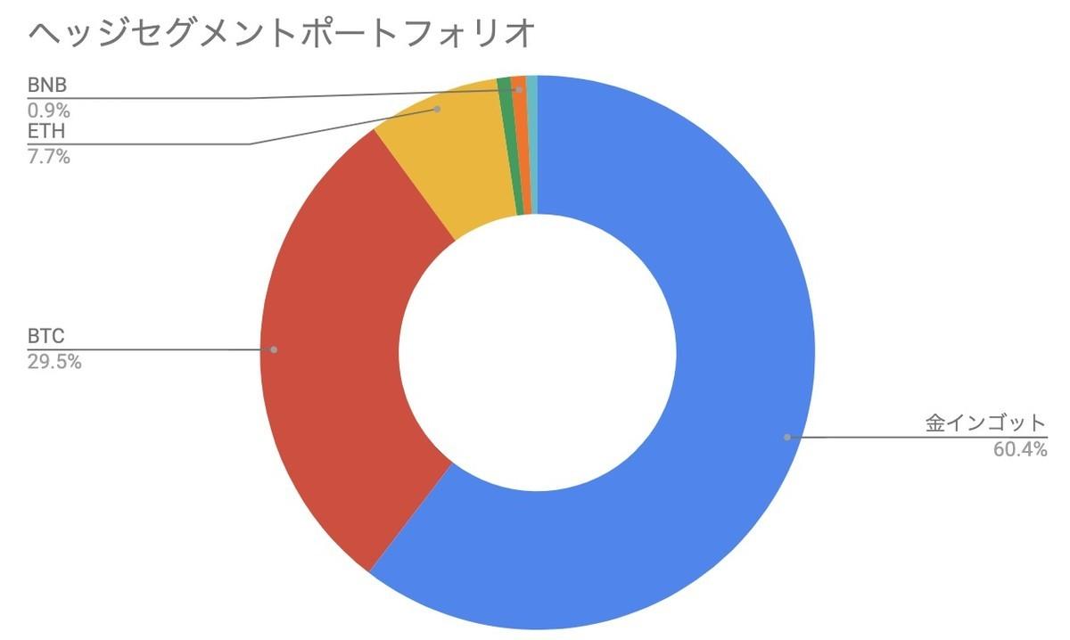 f:id:kuzyo:20200601010817j:plain