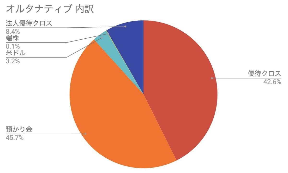 f:id:kuzyo:20200601011552j:plain