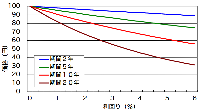 f:id:kuzyo:20200612165537p:plain