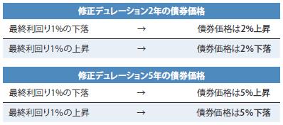 f:id:kuzyo:20200612170211p:plain