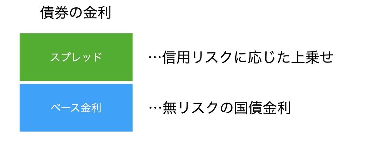 f:id:kuzyo:20200613184927j:plain