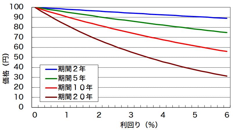 f:id:kuzyo:20200617231645p:plain