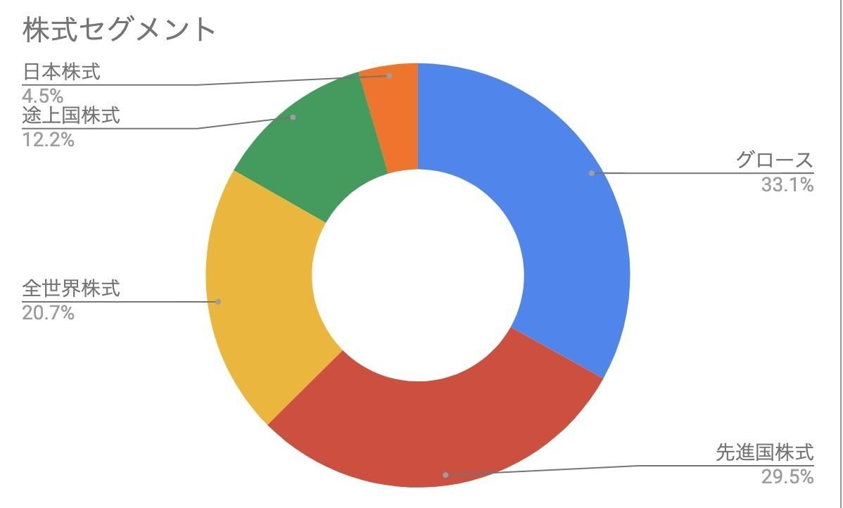 f:id:kuzyo:20200701001227j:plain