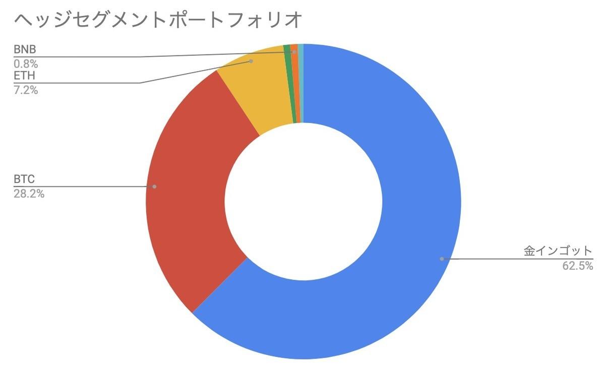 f:id:kuzyo:20200701005830j:plain