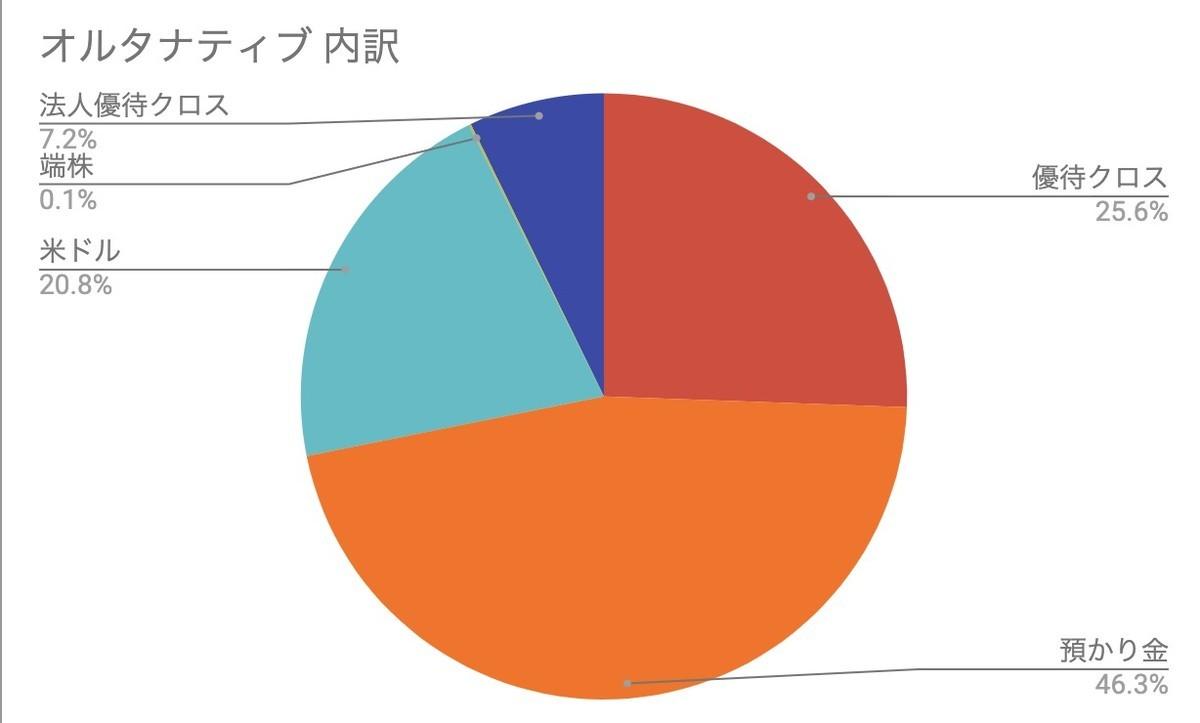 f:id:kuzyo:20200701010548j:plain
