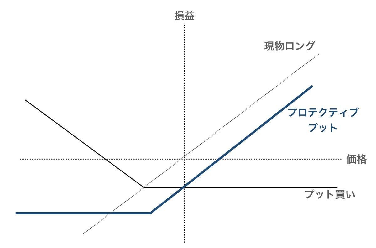 f:id:kuzyo:20200725231318j:plain