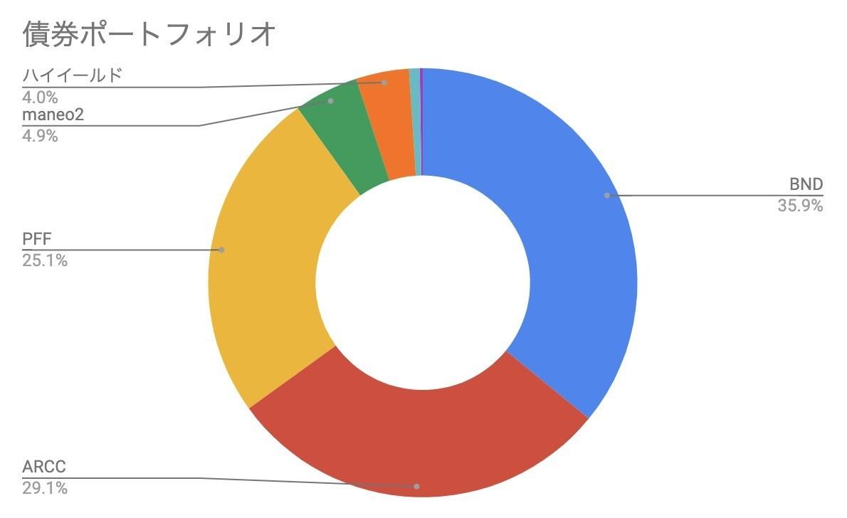f:id:kuzyo:20200801235957j:plain