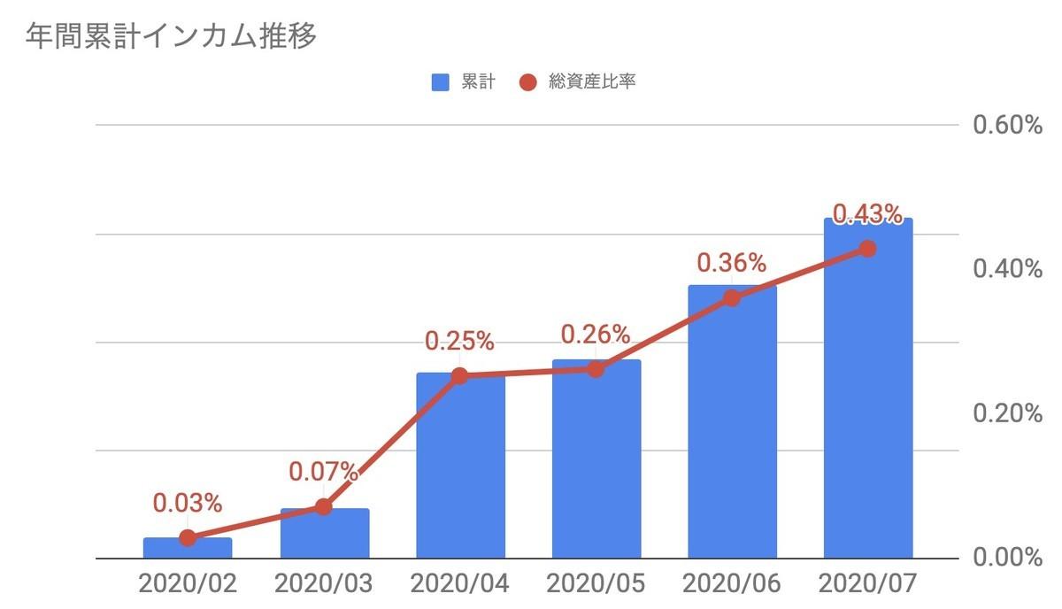 f:id:kuzyo:20200802004333j:plain