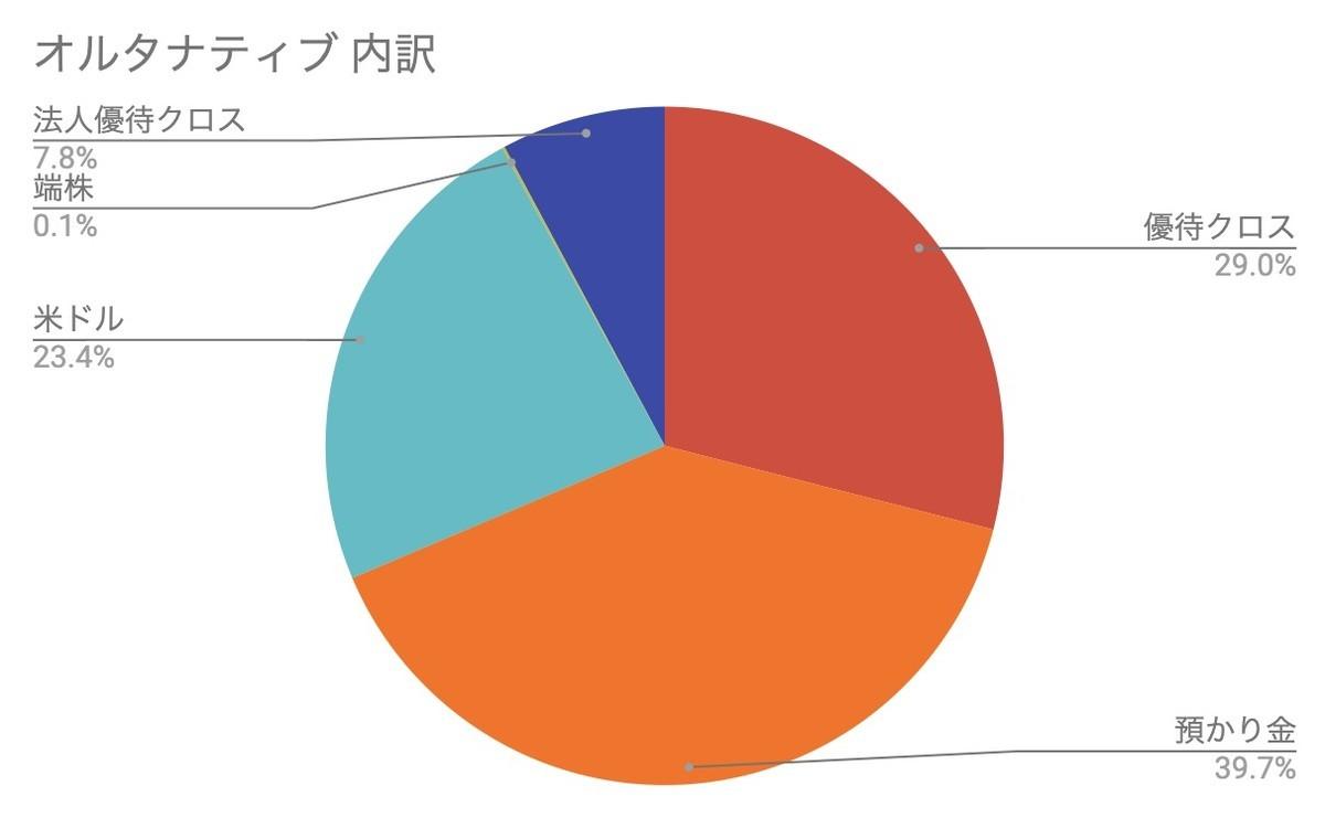 f:id:kuzyo:20200802005451j:plain