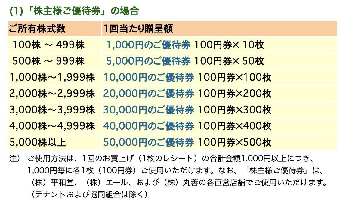 f:id:kuzyo:20200815114917j:plain