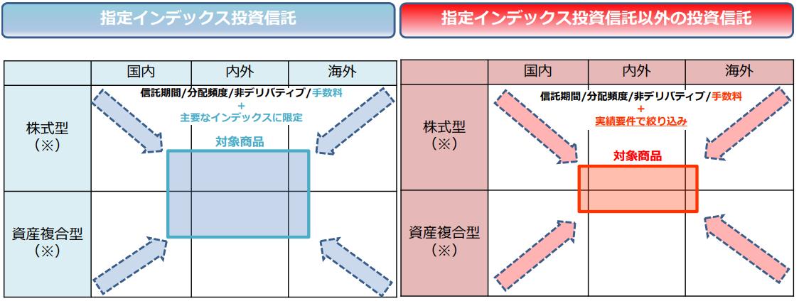 f:id:kuzyo:20200820004648p:plain